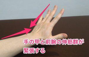 手の甲の筋膜が緊張する