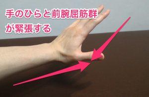 手のひらの筋膜が緊張する