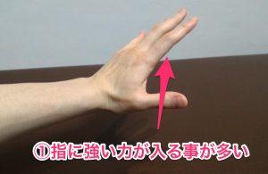 指に強い力が入る動作